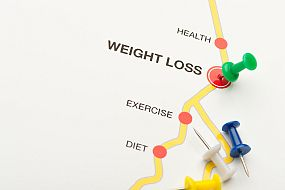Weight loss map with pins